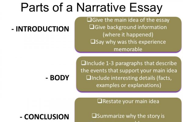 How To Write A Synthesis Essay  Dissertation Examples Business also Community College Essay Process Essay Thesis Examples Of Process Essays Example Of  Sample High School Essay